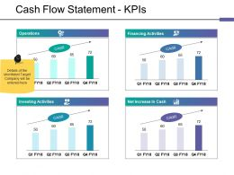Cash Flow Statement Kpis Ppt Professional