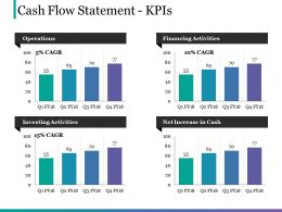 Cash Flow Statement Kpis Ppt Slides