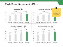 Cash Flow Statement Kpis Ppt Styles Sample