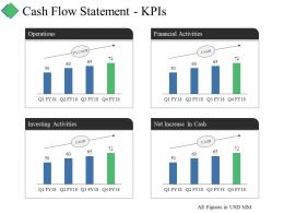 Cash Flow Statement Kpis Ppt Summary Example