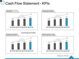 Cash Flow Statement Kpis Ppt Summary Smartart