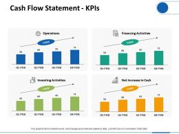 Cash Flow Statement KPIs Ppt Visual Aids Infographic Template