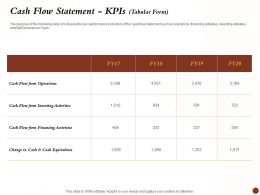 Cash Flow Statement Kpis Tabular Financing Activities Ppt Powerpoint Pictures