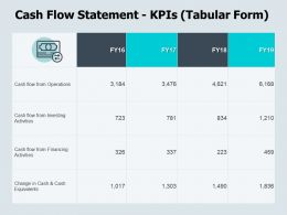 Cash Flow Statement Kpis Tabular Form Financing Activities Ppt Powerpoint Presentation Icon Layouts