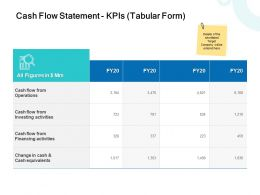 Cash Flow Statement KPIs Tabular Form Financing Ppt Powerpoint Icon