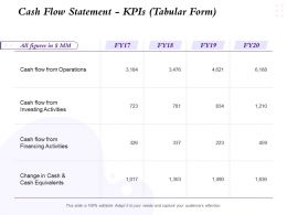Cash Flow Statement KPIS Tabular Form Investing Activities Ppt Visual Aids Professional
