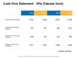 Cash Flow Statement Kpis Tabular Form Operations Financing Ppt Powerpoint Guide
