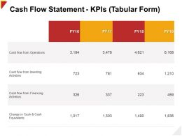 Cash Flow Statement Kpis Tabular Form Operations Ppt Powerpoint Presentation Inspiration