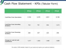Cash Flow Statement Kpis Tabular Form Powerpoint Slide Download