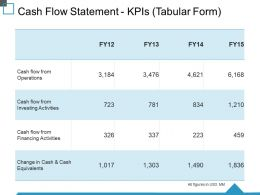 Cash Flow Statement Kpis Tabular Form Ppt Designs
