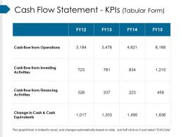 Cash Flow Statement Kpis Tabular Form Ppt Examples Professional