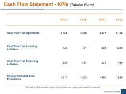 Cash Flow Statement Kpis Tabular Form Ppt Powerpoint Presentation File Clipart