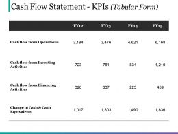 Cash Flow Statement Kpis Tabular Form Ppt Slide Design