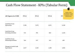 Cash Flow Statement Kpis Tabular Form Ppt Styles Outline