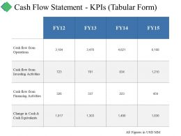 Cash Flow Statement Kpis Tabular Form Ppt Summary Graphics Design