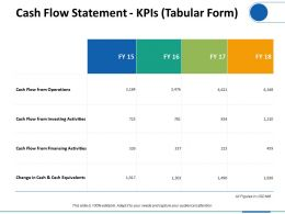 Cash Flow Statement KPIs Tabular Form Ppt Visual Aids Infographic Template