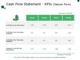 Cash Flow Statement Kpis Template 1 Ppt Example 2015
