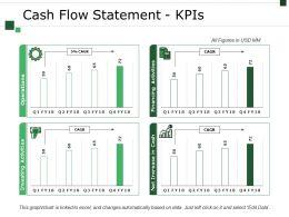 Cash Flow Statement Kpis Template 2 Presentation Backgrounds
