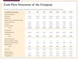 Cash Flow Statement Of The Company Depreciation Ppt Powerpoint Presentation Show