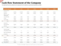 Cash Flow Statement Of The Company Repurchased Ppt Powerpoint Presentation Visuals