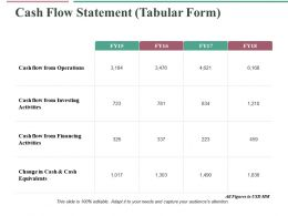 Cash Flow Statement Ppt Slides Example Topics