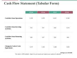 Cash Flow Statement Ppt Slides Example Topics