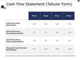 Cash Flow Statement Tabular Form Ppt Inspiration File Formats