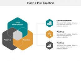 Cash Flow Taxation Ppt Powerpoint Presentation Gallery Rules Cpb