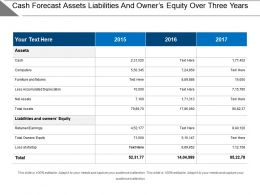 Cash Forecast Assets Liabilities And Owners Equity Over Three Years