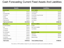 Cash Forecasting Current Fixed Assets And Liabilities