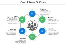 Cash Inflows Outflows Ppt Powerpoint Presentation Model Introduction Cpb