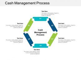 Cash Management Process Ppt Powerpoint Presentation Guide Cpb