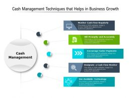Cash Management Techniques That Helps In Business Growth