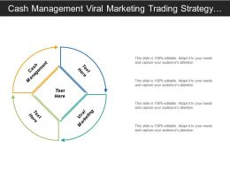 Cash Management Viral Marketing Trading Strategy Project Management Cpb