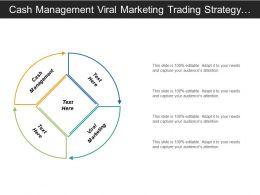 cash_management_viral_marketing_trading_strategy_project_management_cpb_Slide01