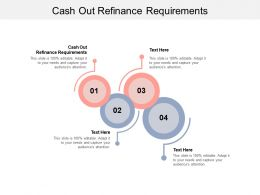 Cash Out Refinance Requirements Ppt Powerpoint Presentation Visual Aids Backgrounds Cpb