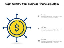 Cash Outflow From Business Financial System