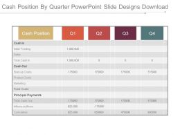 Cash Position By Quarter Powerpoint Slide Designs Download