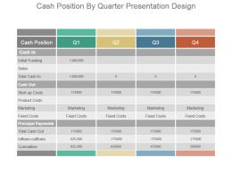 Cash Position By Quarter Presentation Design