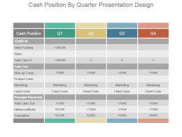 Cash Position By Quarter Presentation Design