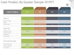 Cash Position By Quarter Sample Of Ppt