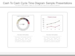 Cash To Cash Cycle Time Diagram Sample Presentations