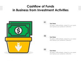 Cashflow Of Funds In Business From Investment Activities