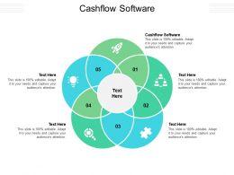 Cashflow Software Ppt Powerpoint Presentation Slides Display Cpb
