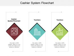 Cashier System Flowchart Ppt Powerpoint Presentation Icon Clipart Images Cpb