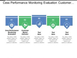Cass Performance Monitoring Evaluation Customer Based Indicator Customer Service
