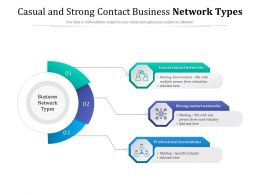 Casual And Strong Contact Business Network Types
