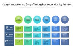 Catalyst Innovation And Design Thinking Framework With Key Activities