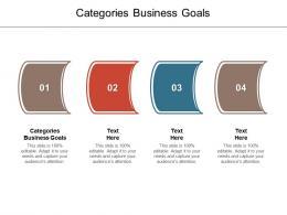 Categories Business Goals Ppt Powerpoint Presentation Outline Design Inspiration Cpb