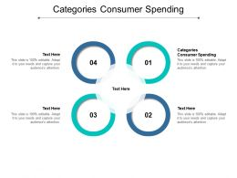 Categories Consumer Spending Ppt Powerpoint Presentation Pictures Format Cpb
